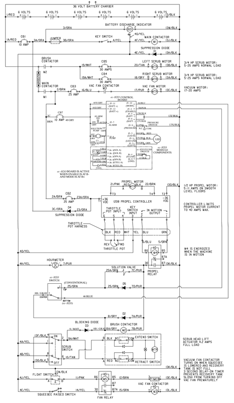 Printable Version - Tennant 5680 wiring diagram